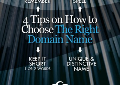 4 Tips on How to Choose The Right Domain Name