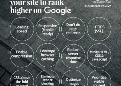 How to Optimize Your Site to Rank Higher on Google