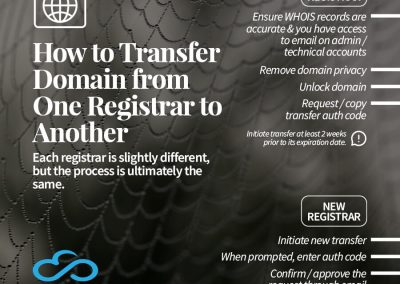 How to Transfer Domain from One Registrar to Another