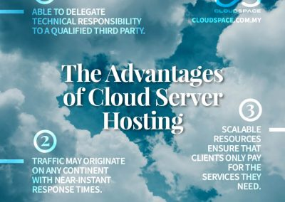 The Advantages of Cloud Server Hosting