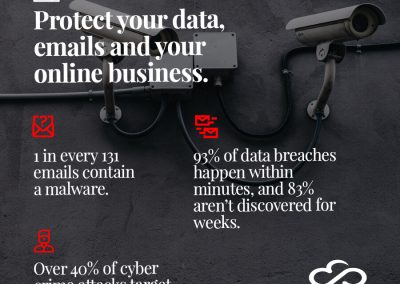 Protect Your Data, Emails and Your Online Business