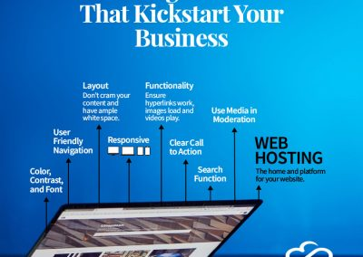Web Design Elements That Kickstart Your Business