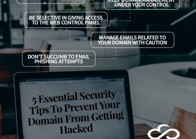 5 Essential Security Tips to Prevent Your Domain From Getting Hacked