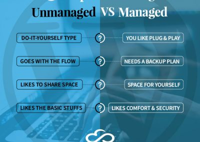 Wordpress Unmanaged VS Managed Hosting