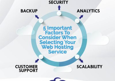 5 Important Factors to Consider When Selecting Your Web Hosting Service
