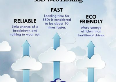 3 Big Advantages of SSD Web Hosting